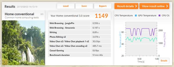 ネットや写真編集、軽めのゲームなど、日常的な作業の性能を計測する「PCMark 8」の「Home conventinal 3.0」ベンチマーク結果