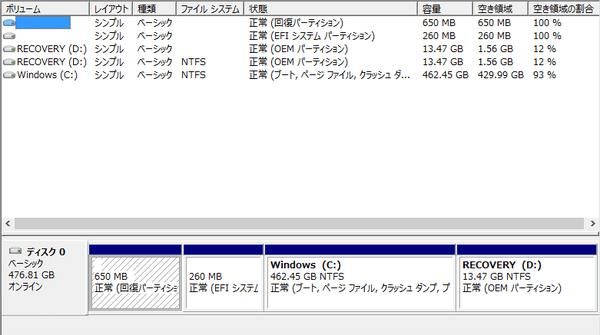 試用機のパーティション構成。Cドライブには462.45GB割り当てられています
