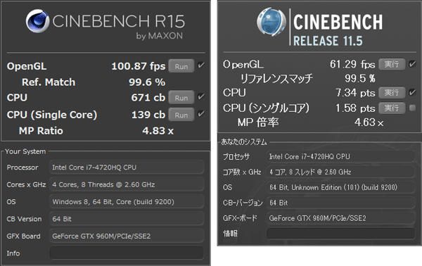 「CINEBENCH R15」のOpenGLスコアは100.87fpsと十分な性能