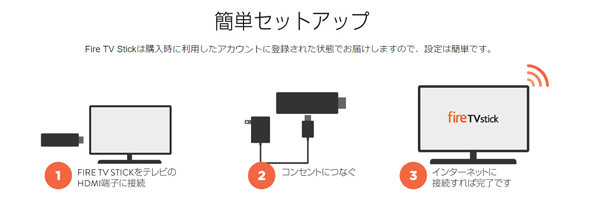 「Fire TV Stick」本体をテレビのHDMI端子に接続し、さらに同梱の電源アダプターを接続します