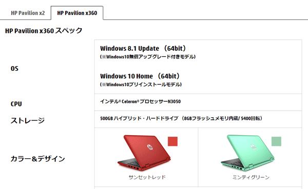 新旧モデルでOS以外のスペックに違いはありません ※出典元:日本HP
