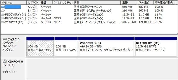 試用機のパーティション構成。Cドライブには446.2GB割り当てられています