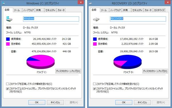 Cドライブの空き容量は421GBでした。これだけあれば写真や動画をたっぷり保存できます