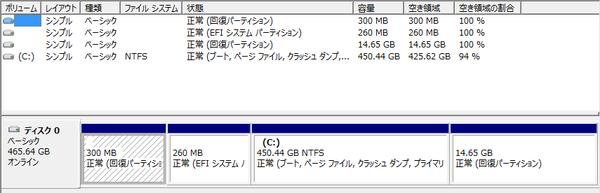 試用機のパーティション構成。Cドライブには917.81GB割り当てられています