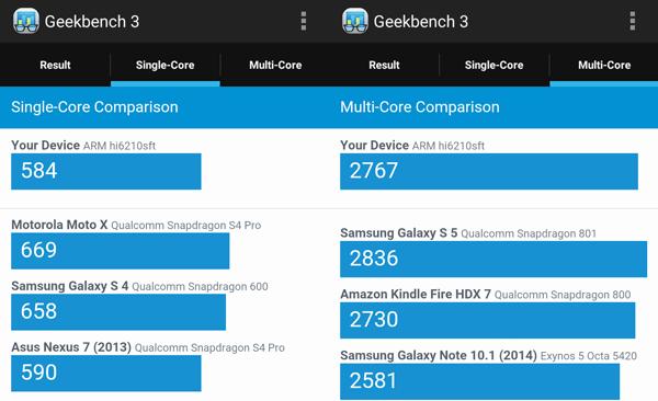 「Geekbench 3」ベンチマーク結果
