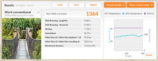 文書作成やビデオチャットなど、ビジネス系の作業の快適さを計測する「Work conventinal 2.0」