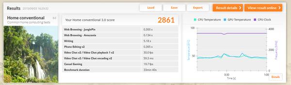 日常的な作業の快適さを計測する「PCMark 8」の「Home conventional 3.0」ベンチマーク結果