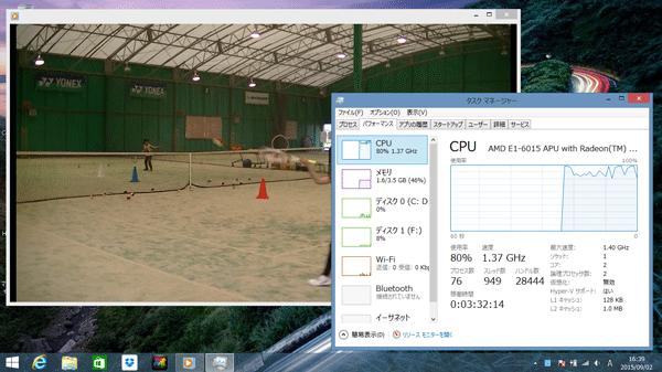 ビデオカメラで撮影したAVCHD形式のフルHD動画(1920×1080ドット)を再生しているところ。CPUやメモリーの使用率が高くパワー的に余裕はありませんが、なんとか再生できています