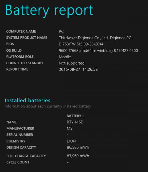試用機のバッテリーレポート。設計上の(バッテリー)容量は83,960mWhです