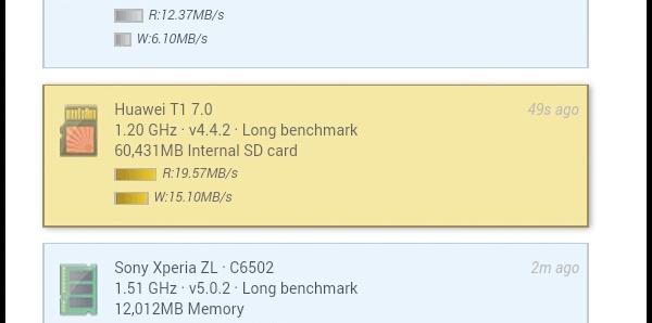 カード自体の最大転送速度は45MB/秒ですが、Mediapad T1での読み込み速度は19.57/秒でした