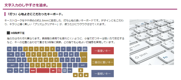 場所によってキーを押す力が異なる「3段階押下圧」のキーボードを採用しています