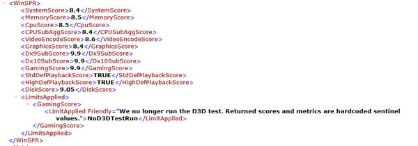 Windowsシステム評価ツールの結果(Windowsエクスペリエンスインデックス)