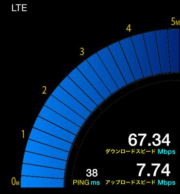 RBB Speedtest