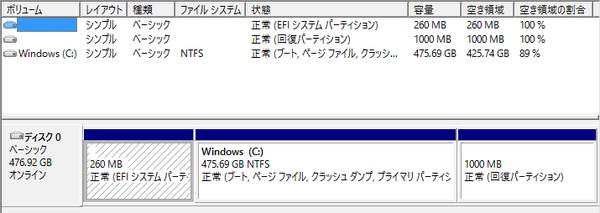 試用機のパーティション構成。Cドライブには475.69GB割り当てられています