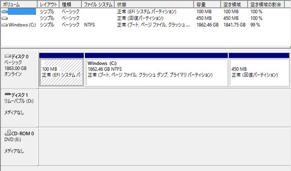試用機のパーティション構成。今回は標準の2TB HDDのみの構成です