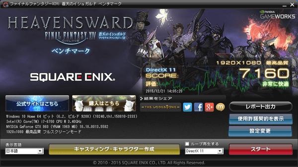 「ファイナルファンタジーXIV:蒼天のイシュガルド ベンチマーク」ベンチマーク結果(1920×1080ドット、最高品質、DirectX 11使用時)