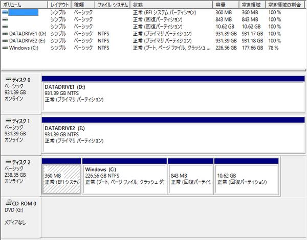 試用機のストレージ構成。システムストレージにはPCI Express接続の256GB SSD,データ保存用に1TB HDD2台を搭載しています