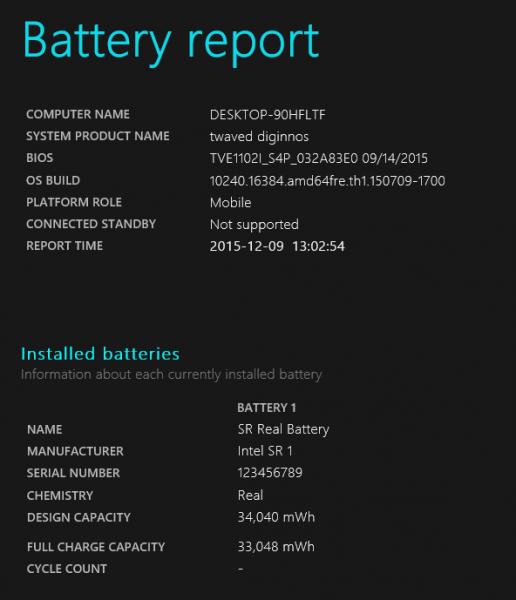 試用機のバッテリーレポート。設計上の(バッテリー)容量は29,600mWhでした