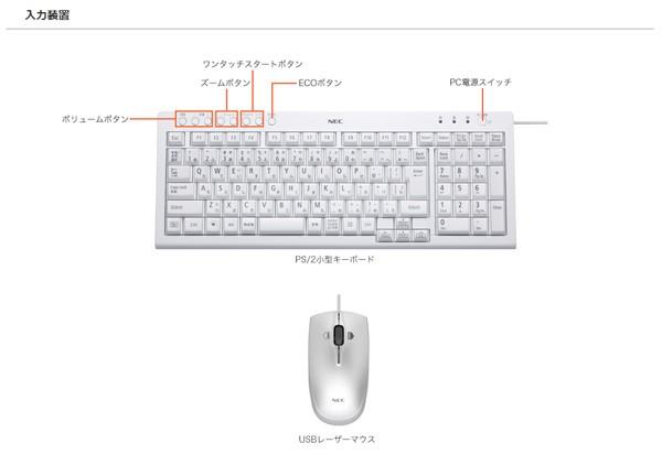 付属のキーボードとマウスはUSB接続です