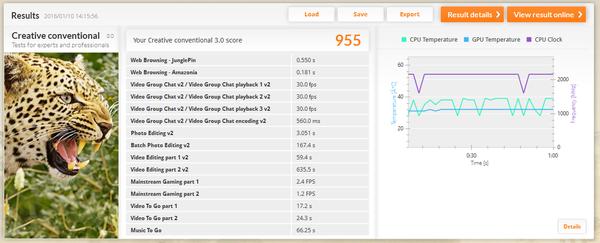ゲームやクリエイティブ系ソフトの快適さを計測する「Creative conventinal 3.0」ベンチマーク結果