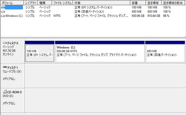 試用機のパーティション構成。Cドライブには930.96GB割り当てられています