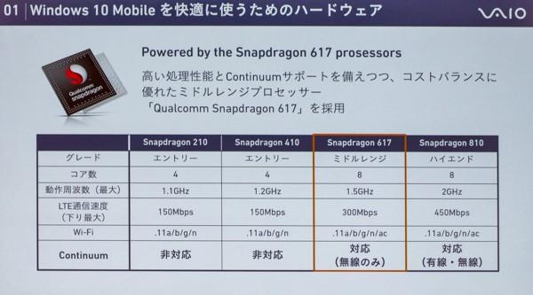 Qualcommのミドルレンジプロセッサー「SnapDragon 617」を搭載