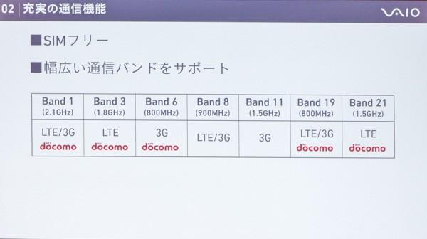 LTEの対応バンドは1/3/6/8/19/21。ドコモ対応バンドを広くカバーし、キャリアアグリゲーションにも対応しています