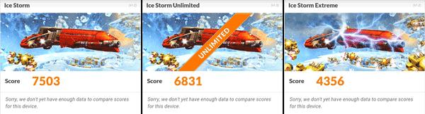 Ice Stormの各テスト結果。ちなみにHUAWEI GR5では同じテストで「9526」、「7713」、「5488」という結果でした