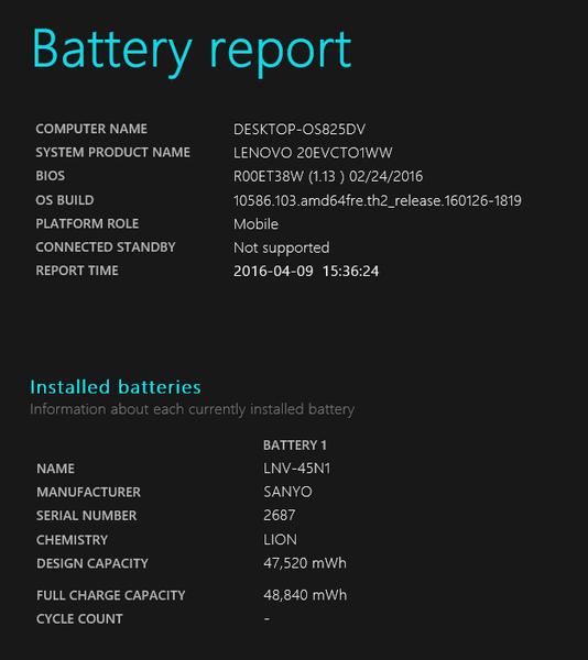 試用機のバッテリーレポート。設計上の(バッテリー)容量は47,520mWh