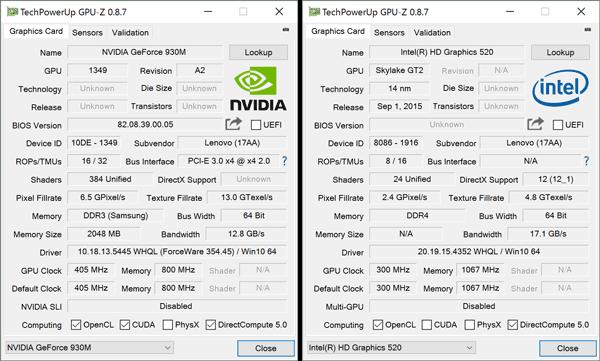 負荷の軽い処理ではCPU内蔵のIntel HD Graphics 520が使われ、負荷が高い処理ではGeForce 930Mに切り替わります