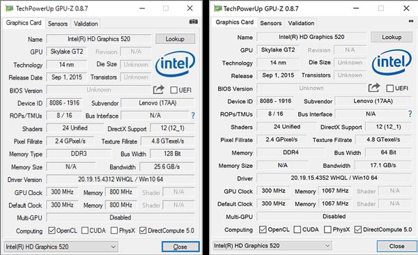 Core i7-6500U(左)とCore i7-6600U(右)のIntel HD Graphics 520詳細情報。性能は同じですが、本体に搭載されているメインメモリーによって