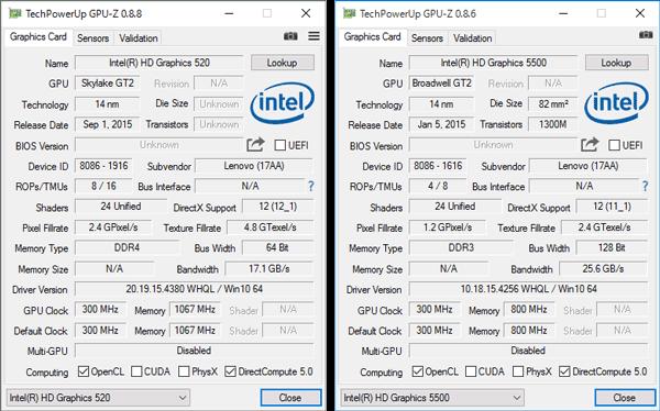 Core i7-6200U(左)のIntel HD Graphics 520と、Core i7-5500U(右)のIntel HD Graphics 5500
