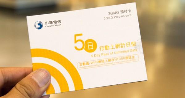 SIMカードのパッケージ
