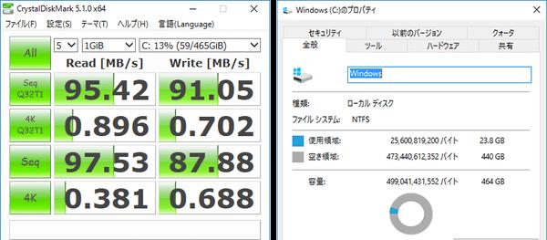 ストレージのアクセス速度を計測する「CrystalDiskMark」では、シーケンシャルリード(Seq Q32T1)