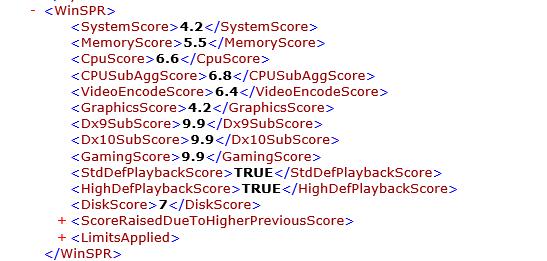 Windowsシステム評価ツール(WinSAT.exe)の結果(Windowsエクスペリエンスインデックス)