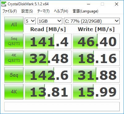 ストレージのアクセス速度を計測する「CrystalDiskMark」の結果