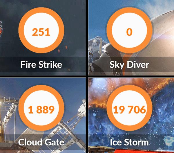 「3DMark」ベンチマーク結果。SkyDriveはなぜか計測できませんでした