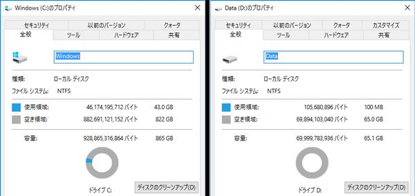 1TBのハードディスクを選択したテスト機では、Cドライブに822GB、データ保存用のDドライブに65GBの容量が残されていました