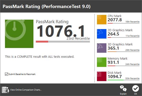 「PassMark PerformanceTest 9.0」ベンチマーク結果