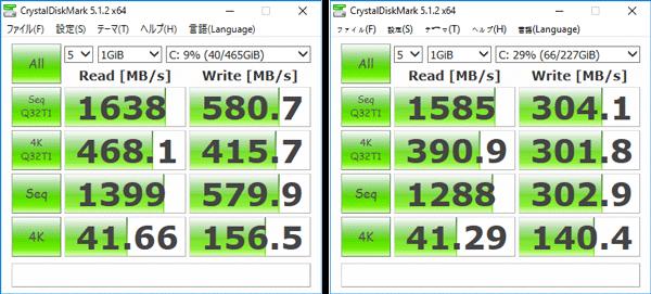 NVMe SSDの容量が512GBのCore i7モデル(左)と、容量256GBのCore i5モデル(右)
