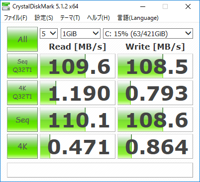 CrystalDiskMarkベンチマーク結果