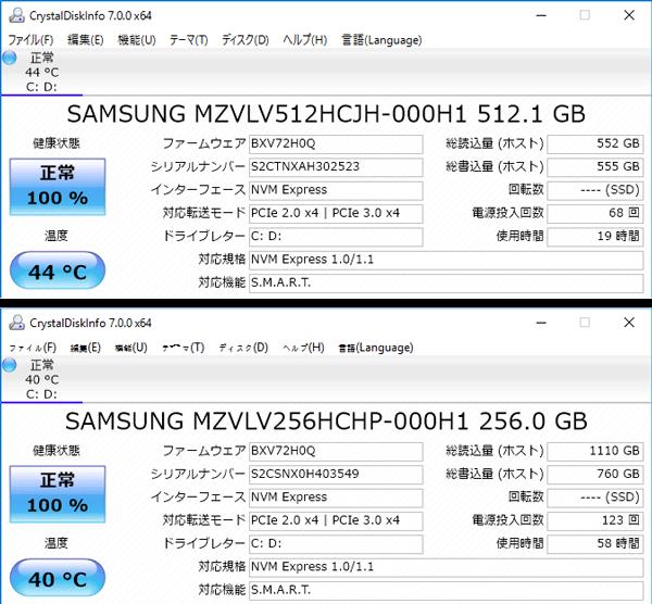 Core i7モデルではサムスン製PM951の512GBモデル(MZVLV512HCJH)、Core i5モデルでは同じくPM951の256GB(MZVLV256HCJH)モデルが使われていました