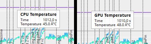 「PCMark 8」実行中の温度。CPUは最大45度で、GPUは最大48度でした