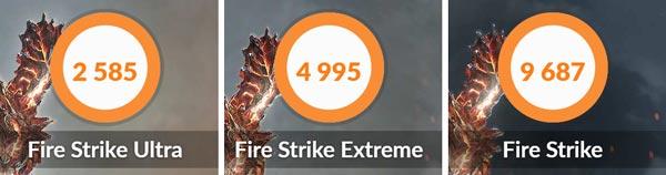 「Fire Strike」のスコアは非常に高め。WQHD解像度用の「Fire Strike Extreme」でもパフォーマンス的には十分ですが、4K解像度用の「Fire Strike Ultra」ではやや低めの結果となりました