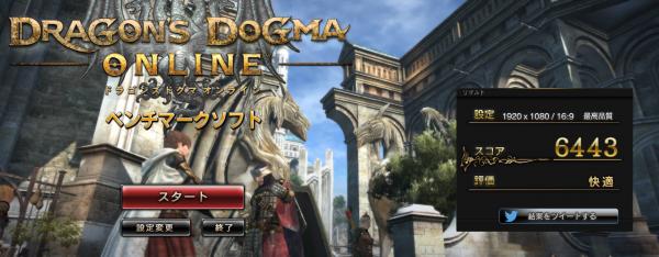 「ドラゴンズドクマオンライン ベンチマークソフト」では、1920×1080ドットの最高品質で「快適」と