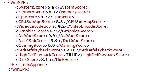Windows 10の快適さを計測する「Windowsシステム評価ツール(WinSAT.exe)」では、上記の表のような結果となりました。ゲーム以外の作業を行なう上では、まったく問題のない結果です。
