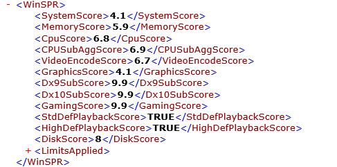 Windows 10の快適さを計測する「Windowsシステム評価ツール(WinSAT.exe)」の結果。「メモリ」のスコアは標準的ですが、「プロセッサ(CPU)」と「プライマリハードディスク(SSD)」のスコアが高めです