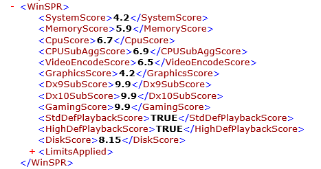 Windows 10の快適さを計測する「Windowsシステム評価ツール(WinSAT.exe)」の結果。CPU性能を表わす「プロセッサ」とSSDの性能を表わす「プライマリハードディスク」で比較的高い結果が出ています