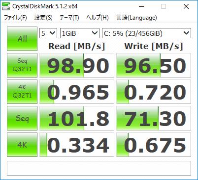 ストレージのアクセス速度を計測する「CrystalDiskMark」では、読み込み速度(SeqQ32T1)が98.9MB/秒という結果でした。ハードディスクとしては平均的なアクセス速度です