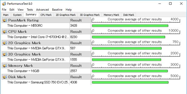「PassMark PerfomanceTest 8.0」